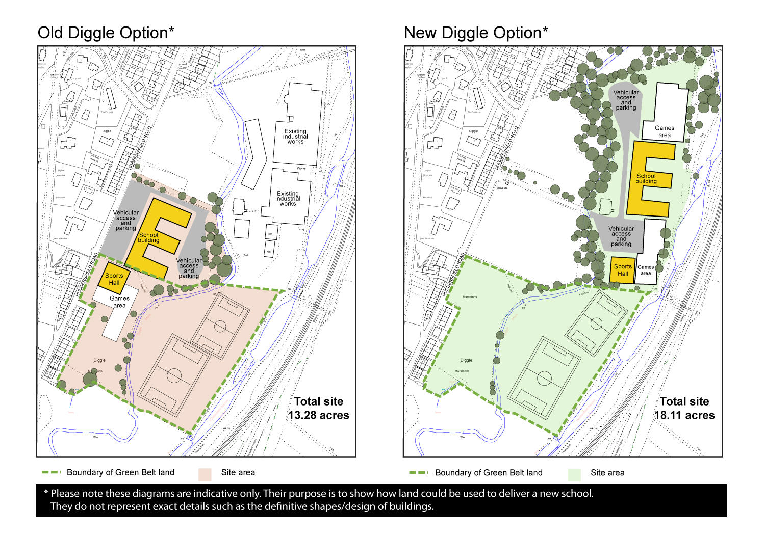 Diggle site preferred option