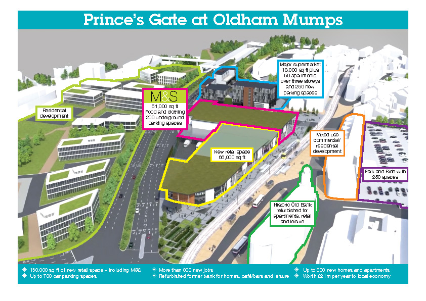 Prince's Gate at Oldham Mumps development - M&S signed